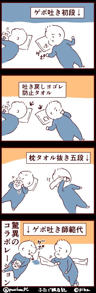 コラボレーション