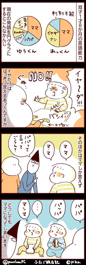 双子言葉発達01