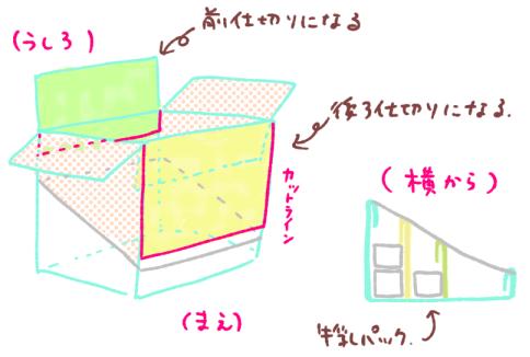 ダンボール絵本棚作り方1