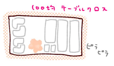 テーブルクロス裁断図