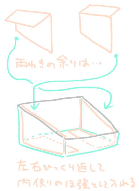 ダンボール絵本棚作り方3