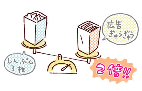 牛乳パック椅子中身による重さの差