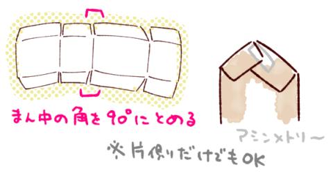 段ボールハウス作り方角1