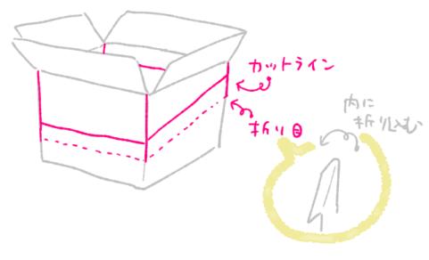 ダンボール絵本棚作り方4