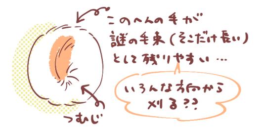 幼児バリカン髪型15