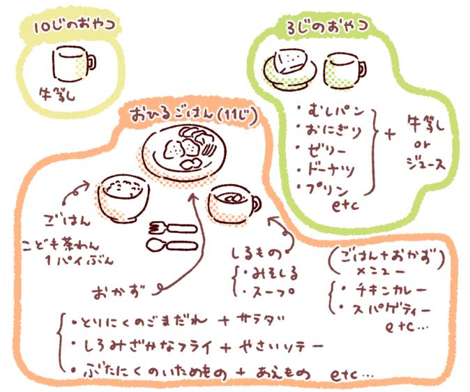 syokuji01