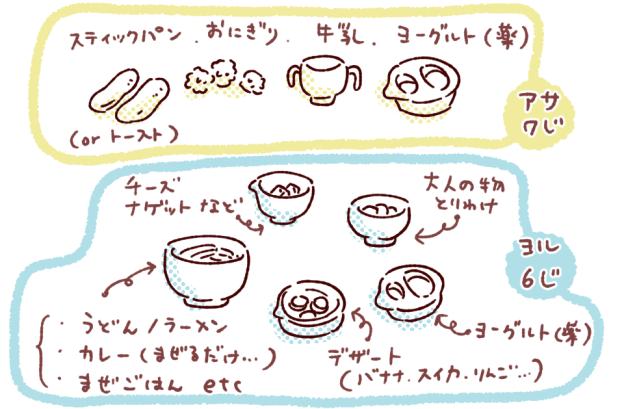 syokuji02