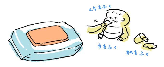 外食三種の神器1